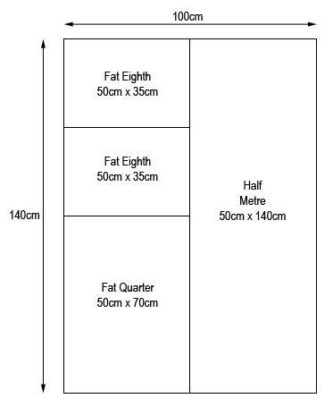 Fabric Cutting Diagram